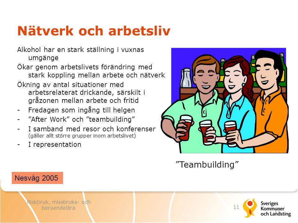 Nätverk och arbetsliv Alkohol har en stark ställning i vuxnas umgänge Ökar genom arbetslivets förändring med stark koppling mellan arbete och nätverk