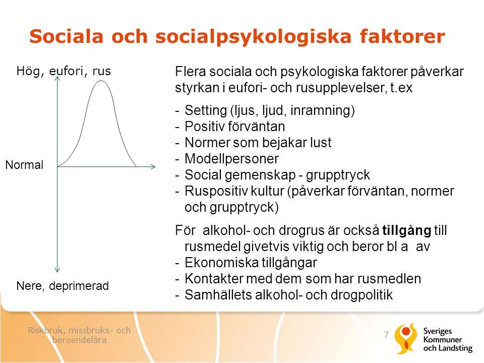 Även socialt dryckesmönster ändras Eufori, rus Nere, deprimerad Normal I glada vänners lag, markera fest, guldkant Mer vardag över drickandet, som avslappning Onda cirklar Beroendeutveckling från lättare till tyngre, kroniskt Dricker ensam, som flykt Självmedicinerar Dricker för att nå medvetslöshet 38 Riskbruk, missbruks- och beroendelära