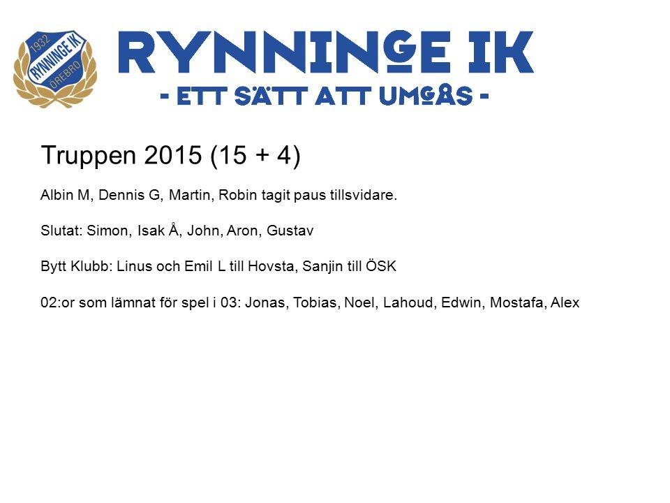 Truppen 2015 (15 + 4) Albin M, Dennis G, Martin, Robin tagit paus tillsvidare.
