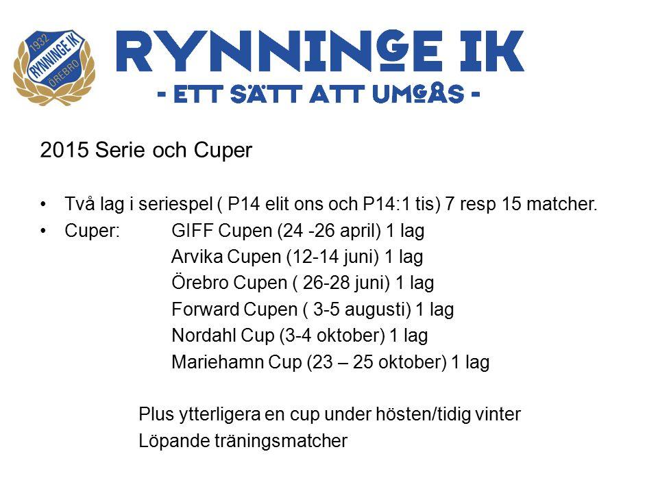 2015 Serie och Cuper Två lag i seriespel ( P14 elit ons och P14:1 tis) 7 resp 15 matcher.