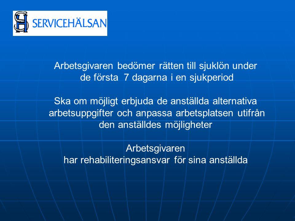 Arbetsgivaren bedömer rätten till sjuklön under de första 7 dagarna i en sjukperiod Ska om möjligt erbjuda de anställda alternativa arbetsuppgifter och anpassa arbetsplatsen utifrån den anställdes möjligheter Arbetsgivaren har rehabiliteringsansvar för sina anställda