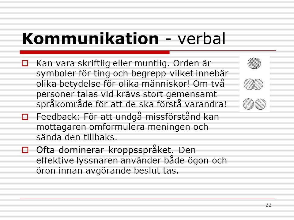 22 Kommunikation - verbal  Kan vara skriftlig eller muntlig.