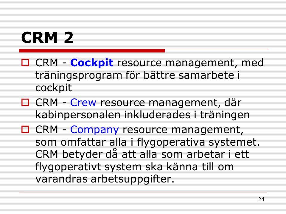 24 CRM 2  CRM - Cockpit resource management, med träningsprogram för bättre samarbete i cockpit  CRM - Crew resource management, där kabinpersonalen inkluderades i träningen  CRM - Company resource management, som omfattar alla i flygoperativa systemet.
