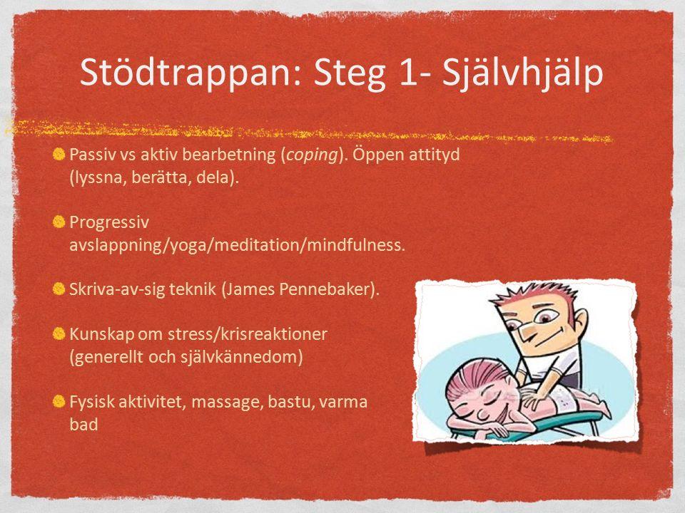 Stödtrappan: Steg 1- Självhjälp Passiv vs aktiv bearbetning (coping).