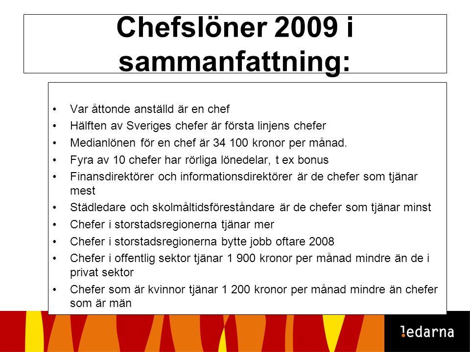 Chefslöner 2009 i sammanfattning: Var åttonde anställd är en chef Hälften av Sveriges chefer är första linjens chefer Medianlönen för en chef är 34 100 kronor per månad.