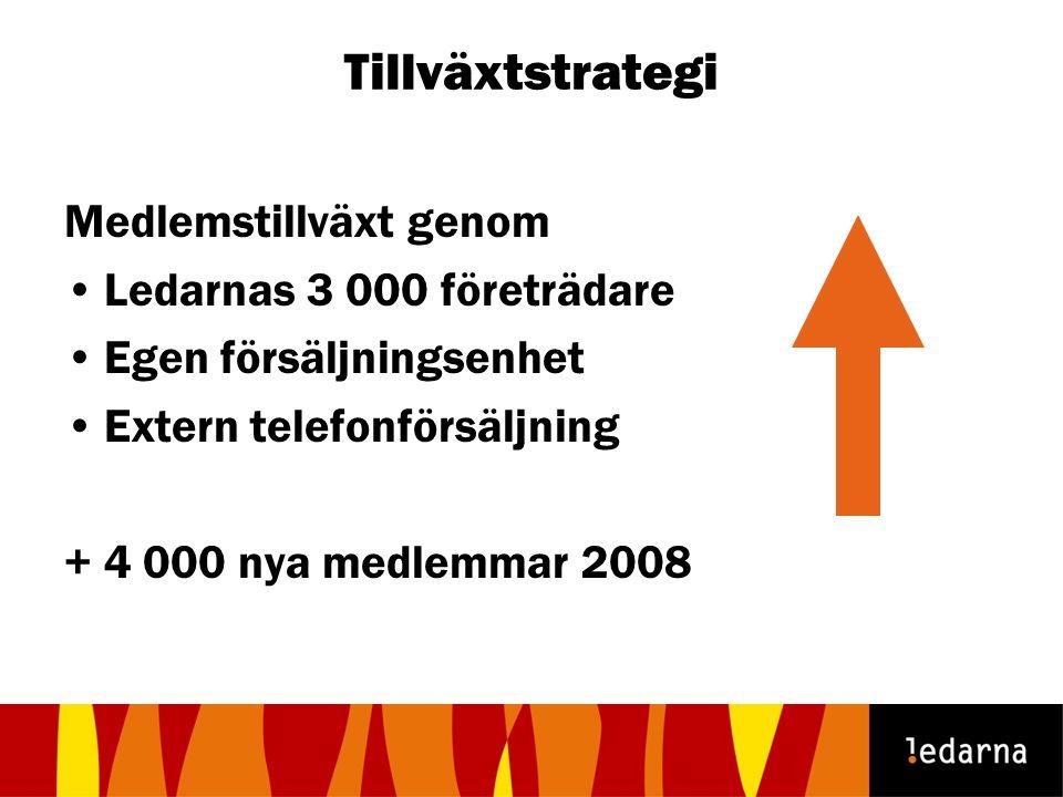 Tillväxtstrategi Medlemstillväxt genom Ledarnas 3 000 företrädare Egen försäljningsenhet Extern telefonförsäljning + 4 000 nya medlemmar 2008
