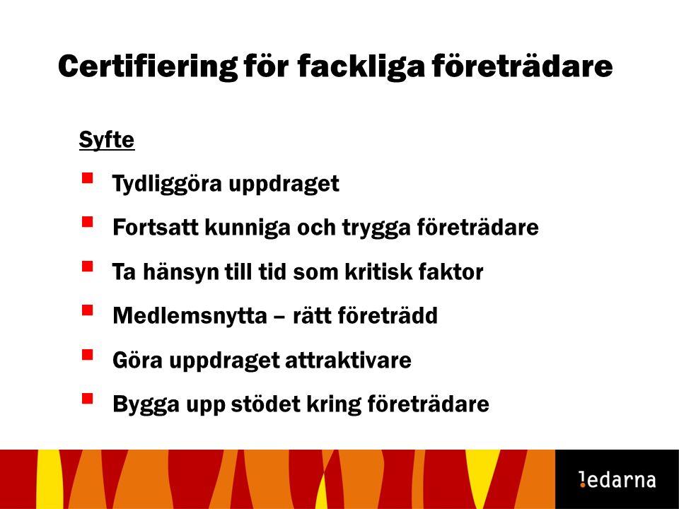 Certifiering för fackliga företrädare Syfte  Tydliggöra uppdraget  Fortsatt kunniga och trygga företrädare  Ta hänsyn till tid som kritisk faktor 
