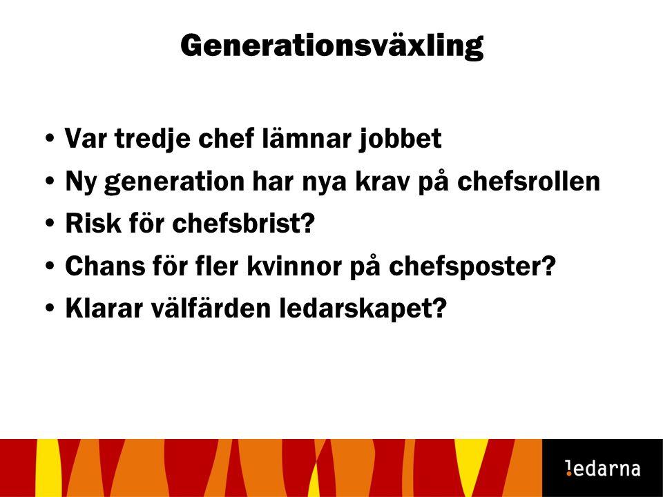 Generationsväxling Var tredje chef lämnar jobbet Ny generation har nya krav på chefsrollen Risk för chefsbrist? Chans för fler kvinnor på chefsposter?