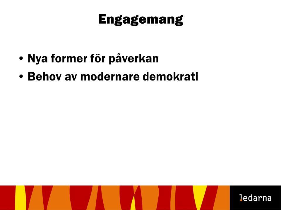 Engagemang Nya former för påverkan Behov av modernare demokrati
