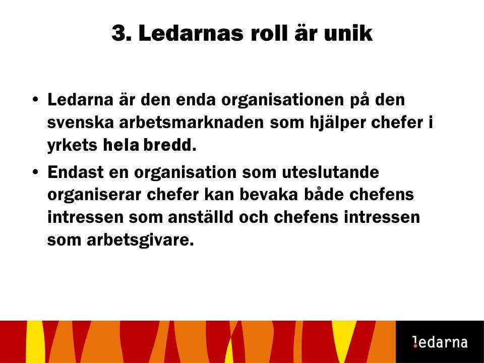 3. Ledarnas roll är unik Ledarna är den enda organisationen på den svenska arbetsmarknaden som hjälper chefer i yrkets hela bredd. Endast en organisat
