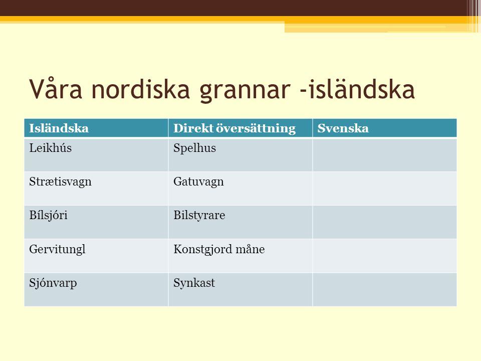 Våra nordiska grannar -isländska IsländskaDirekt översättningSvenska LeikhúsSpelhus StrætisvagnGatuvagn BílsjóriBilstyrare GervitunglKonstgjord måne SjónvarpSynkast