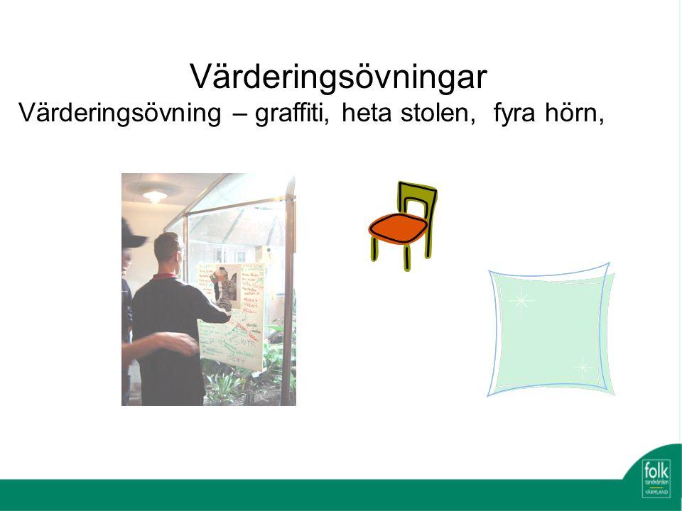 Värderingsövningar Värderingsövning – graffiti, heta stolen, fyra hörn,