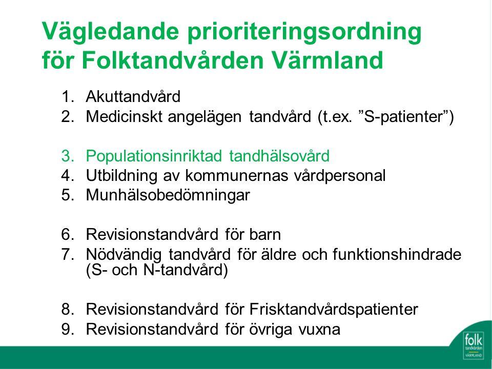 1.Akuttandvård 2.Medicinskt angelägen tandvård (t.ex.