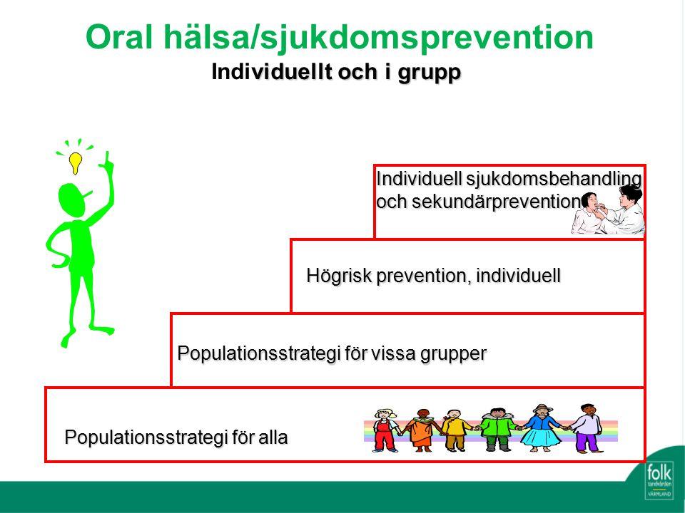 Populationsstrategi för alla Populationsstrategi för vissa grupper Högrisk prevention, individuell Individuell sjukdomsbehandling och sekundärprevention Oral hälsa/sjukdomsprevention viduellt och i grupp Individuellt och i grupp