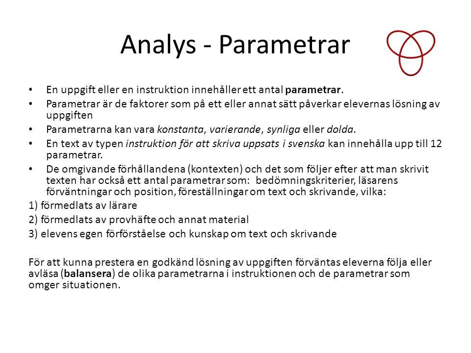 Analys - Parametrar En uppgift eller en instruktion innehåller ett antal parametrar.