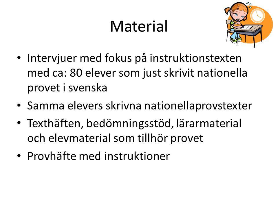 Material Intervjuer med fokus på instruktionstexten med ca: 80 elever som just skrivit nationella provet i svenska Samma elevers skrivna nationellaprovstexter Texthäften, bedömningsstöd, lärarmaterial och elevmaterial som tillhör provet Provhäfte med instruktioner