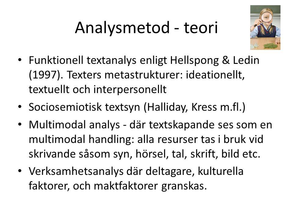 Analysmetod - teori Funktionell textanalys enligt Hellspong & Ledin (1997).