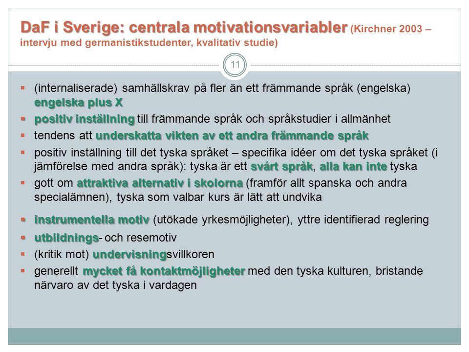 DaF i Sverige: centrala motivationsvariabler DaF i Sverige: centrala motivationsvariabler (Kirchner 2003 – intervju med germanistikstudenter, kvalitativ studie) 11 engelska plus X  (internaliserade) samhällskrav på fler än ett främmande språk (engelska) engelska plus X  positiv inställning  positiv inställning till främmande språk och språkstudier i allmänhet underskatta vikten av ett andra främmande språk  tendens att underskatta vikten av ett andra främmande språk svårt språkalla kan inte  positiv inställning till det tyska språket – specifika idéer om det tyska språket (i jämförelse med andra språk): tyska är ett svårt språk, alla kan inte tyska attraktiva alternativ i skolorna  gott om attraktiva alternativ i skolorna (framför allt spanska och andra specialämnen), tyska som valbar kurs är lätt att undvika  instrumentella motiv  instrumentella motiv (utökade yrkesmöjligheter), yttre identifierad reglering  utbildnings  utbildnings- och resemotiv undervisning  (kritik mot) undervisningsvillkoren mycket få kontaktmöjligheter  generellt mycket få kontaktmöjligheter med den tyska kulturen, bristande närvaro av det tyska i vardagen