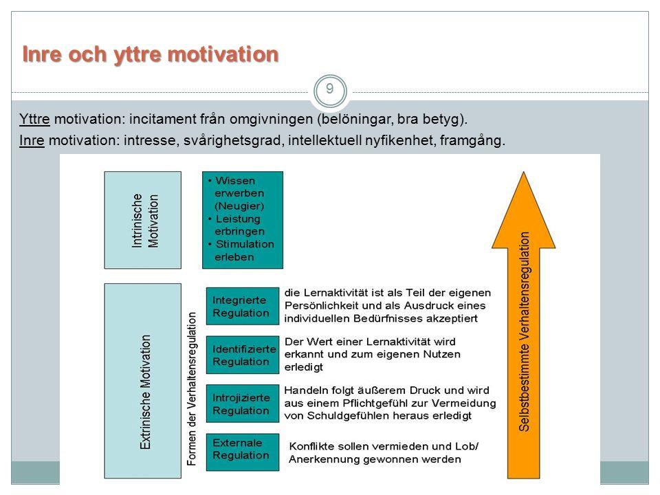 Inre och yttre motivation Yttre motivation: incitament från omgivningen (belöningar, bra betyg).
