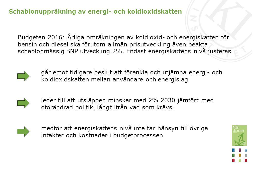 Schablonuppräkning av energi- och koldioxidskatten Budgeten 2016: Årliga omräkningen av koldioxid- och energiskatten för bensin och diesel ska förutom allmän prisutveckling även beakta schablonmässig BNP utveckling 2%.