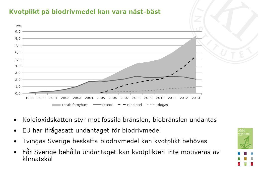 Kvotplikt på biodrivmedel kan vara näst-bäst TWh Koldioxidskatten styr mot fossila bränslen, biobränslen undantas EU har ifrågasatt undantaget för biodrivmedel Tvingas Sverige beskatta biodrivmedel kan kvotplikt behövas Får Sverige behålla undantaget kan kvotplikten inte motiveras av klimatskäl