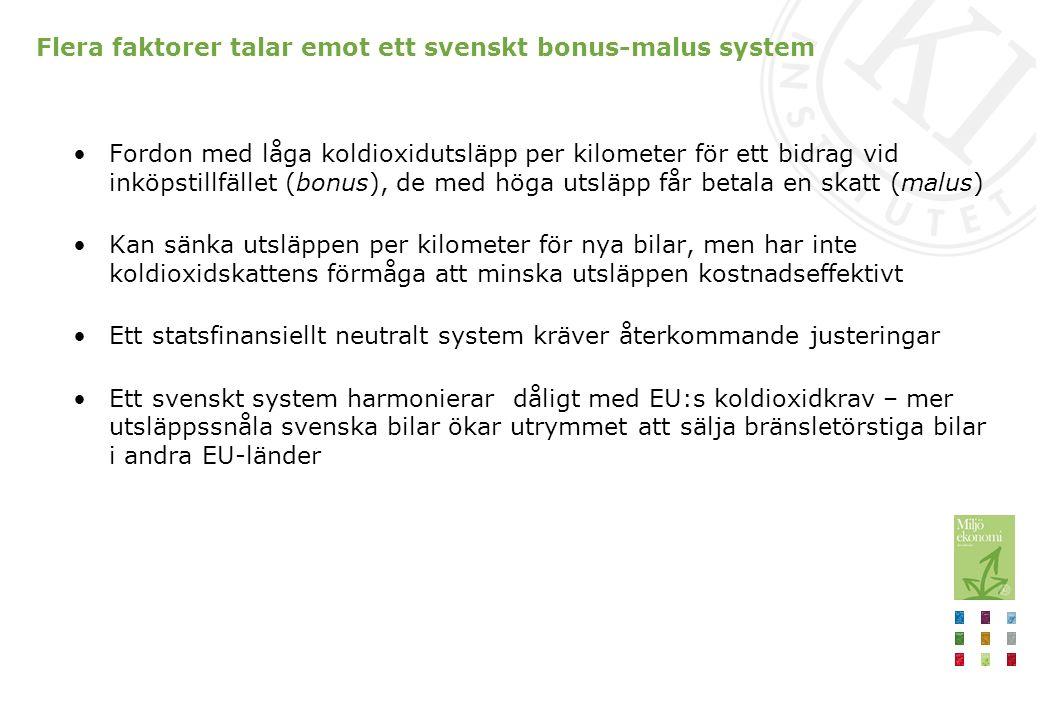 Flera faktorer talar emot ett svenskt bonus-malus system Fordon med låga koldioxidutsläpp per kilometer för ett bidrag vid inköpstillfället (bonus), de med höga utsläpp får betala en skatt (malus) Kan sänka utsläppen per kilometer för nya bilar, men har inte koldioxidskattens förmåga att minska utsläppen kostnadseffektivt Ett statsfinansiellt neutralt system kräver återkommande justeringar Ett svenskt system harmonierar dåligt med EU:s koldioxidkrav – mer utsläppssnåla svenska bilar ökar utrymmet att sälja bränsletörstiga bilar i andra EU-länder