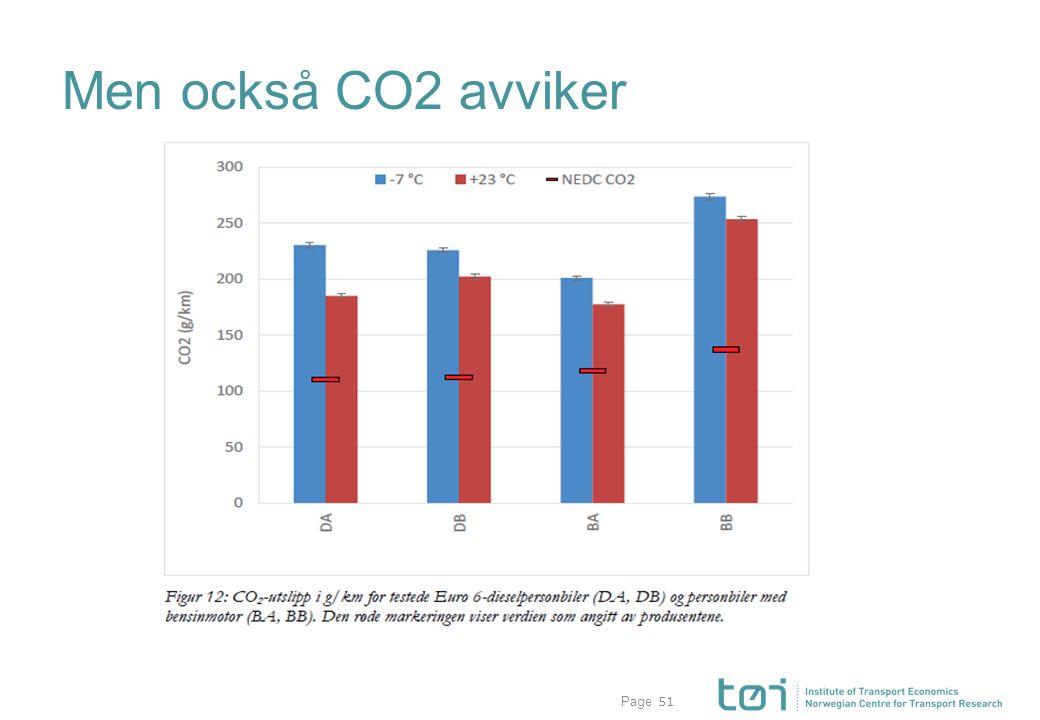 Page Men också CO2 avviker 51
