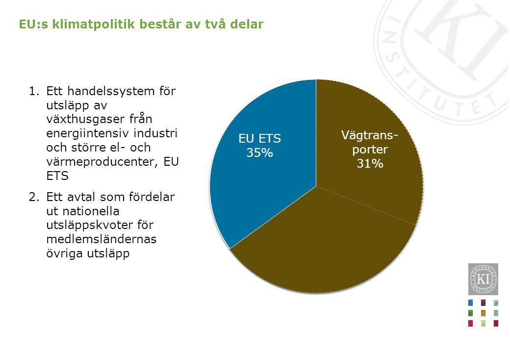 EU:s klimatpolitik består av två delar 1.Ett handelssystem för utsläpp av växthusgaser från energiintensiv industri och större el- och värmeproducenter, EU ETS 2.Ett avtal som fördelar ut nationella utsläppskvoter för medlemsländernas övriga utsläpp