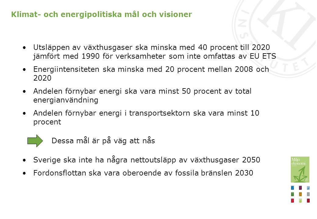 Klimat- och energipolitiska mål och visioner Utsläppen av växthusgaser ska minska med 40 procent till 2020 jämfört med 1990 för verksamheter som inte omfattas av EU ETS Energiintensiteten ska minska med 20 procent mellan 2008 och 2020 Andelen förnybar energi ska vara minst 50 procent av total energianvändning Andelen förnybar energi i transportsektorn ska vara minst 10 procent Dessa mål är på väg att nås Sverige ska inte ha några nettoutsläpp av växthusgaser 2050 Fordonsflottan ska vara oberoende av fossila bränslen 2030