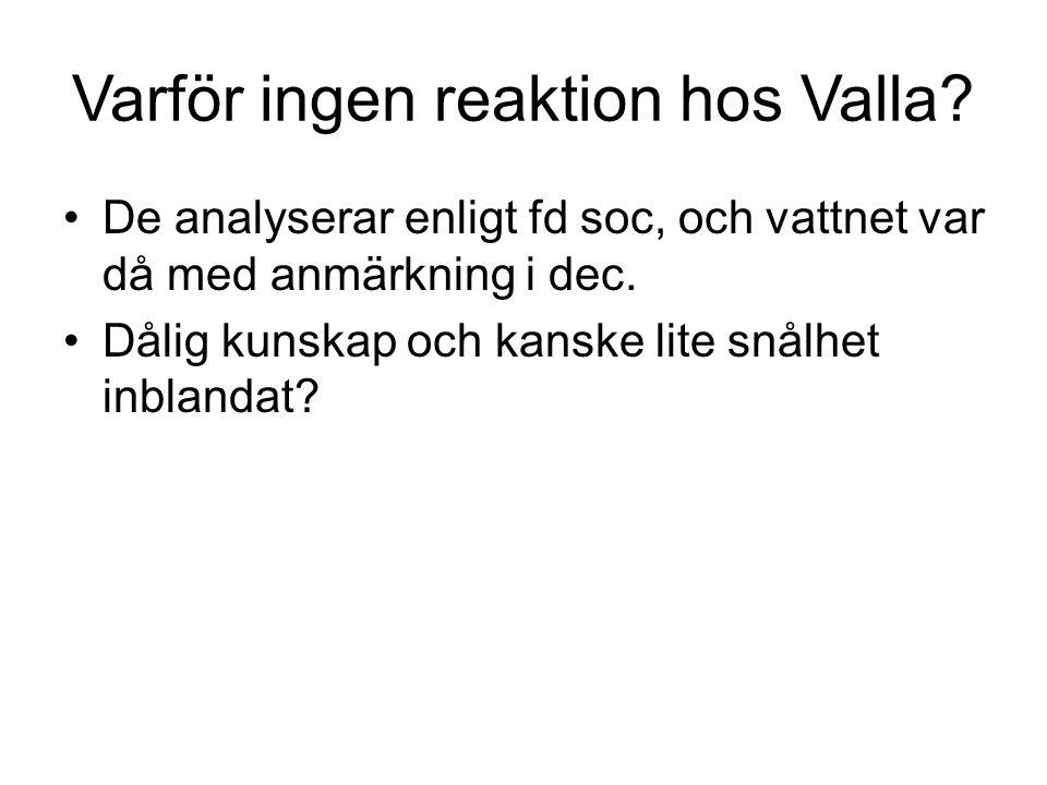 Varför ingen reaktion hos Valla? De analyserar enligt fd soc, och vattnet var då med anmärkning i dec. Dålig kunskap och kanske lite snålhet inblandat