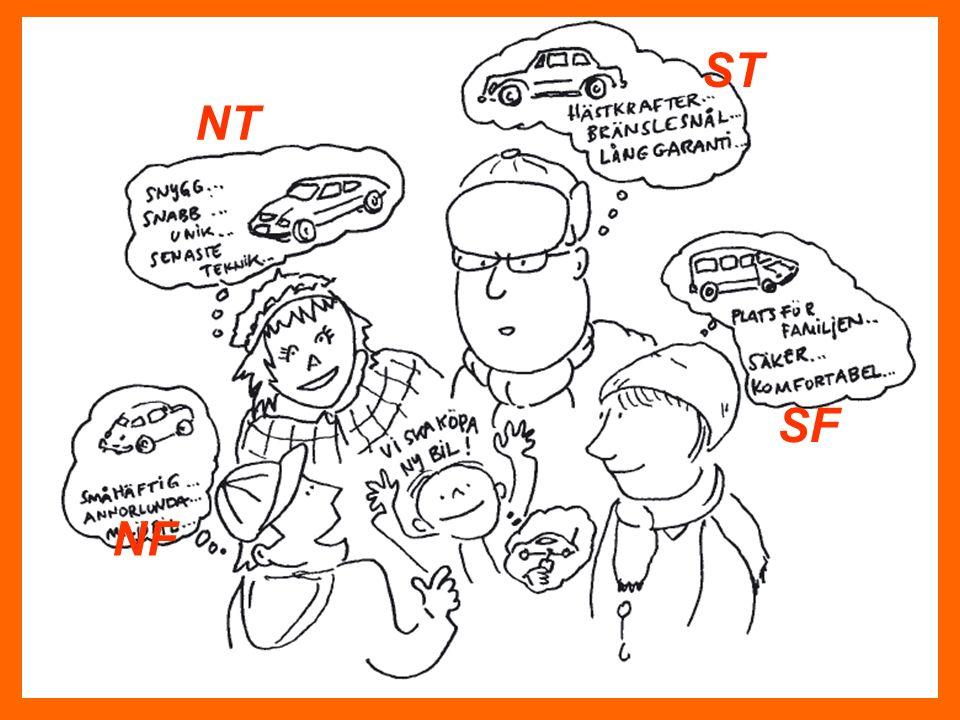 ST NT SF NF