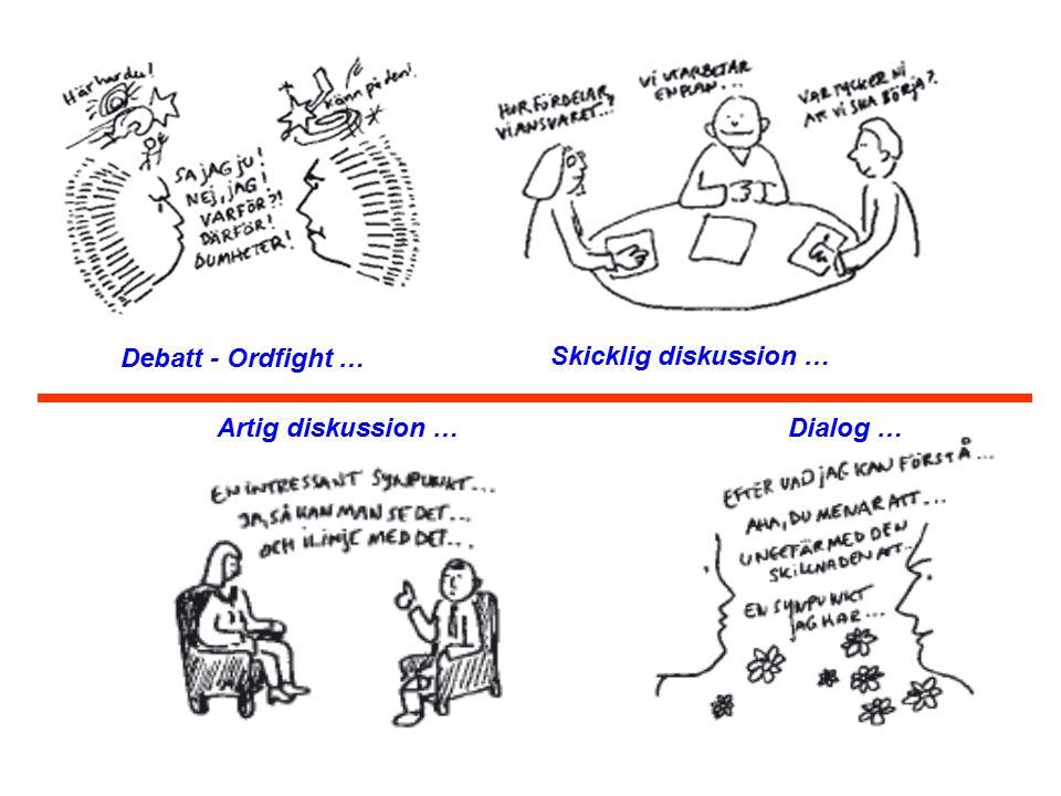 Dialog … Skicklig diskussion … Artig diskussion … Debatt - Ordfight …