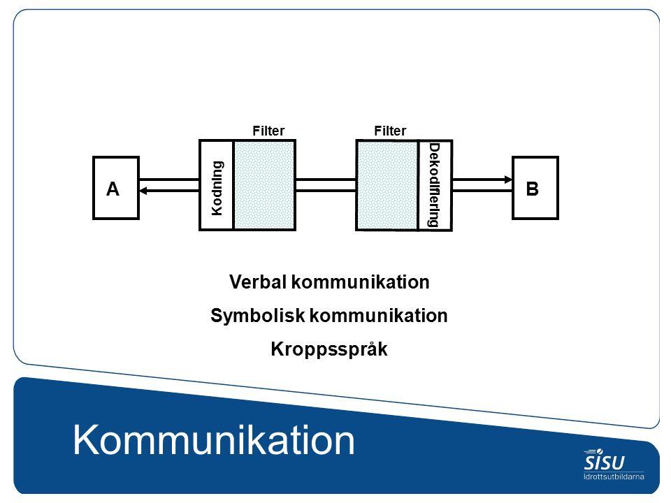 Kommunikation AB Kodning Dekodifiering Filter Verbal kommunikation Symbolisk kommunikation Kroppsspråk