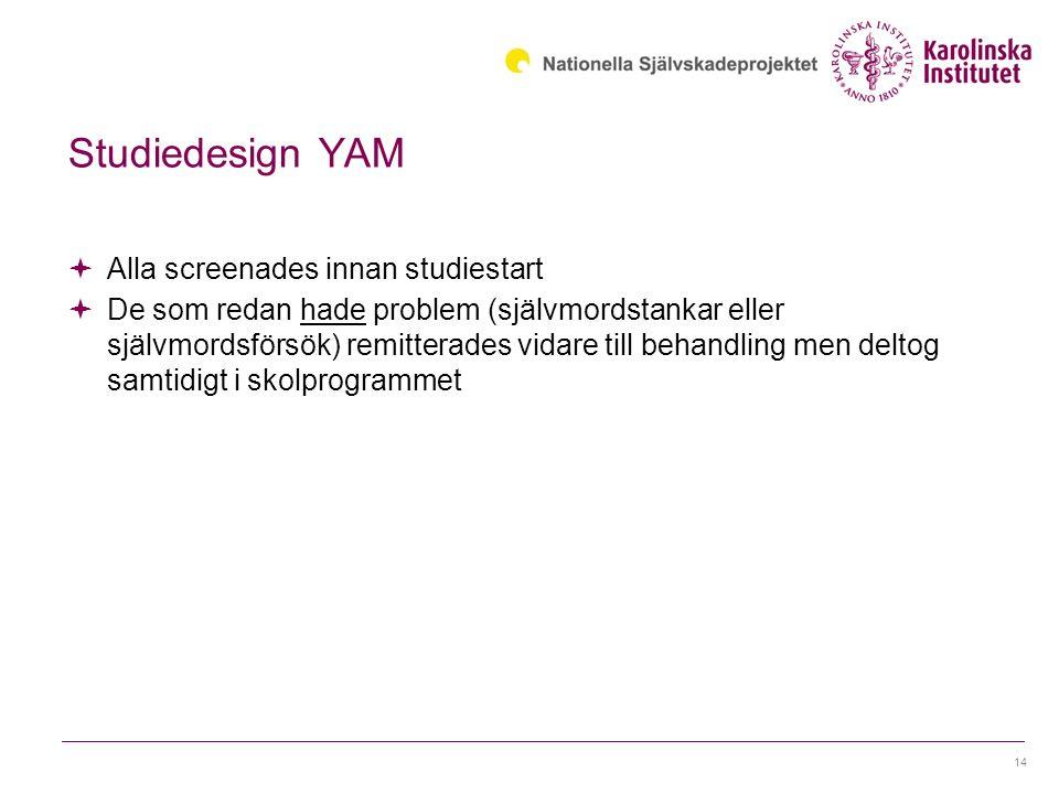 Studiedesign YAM  Alla screenades innan studiestart  De som redan hade problem (självmordstankar eller självmordsförsök) remitterades vidare till behandling men deltog samtidigt i skolprogrammet 14