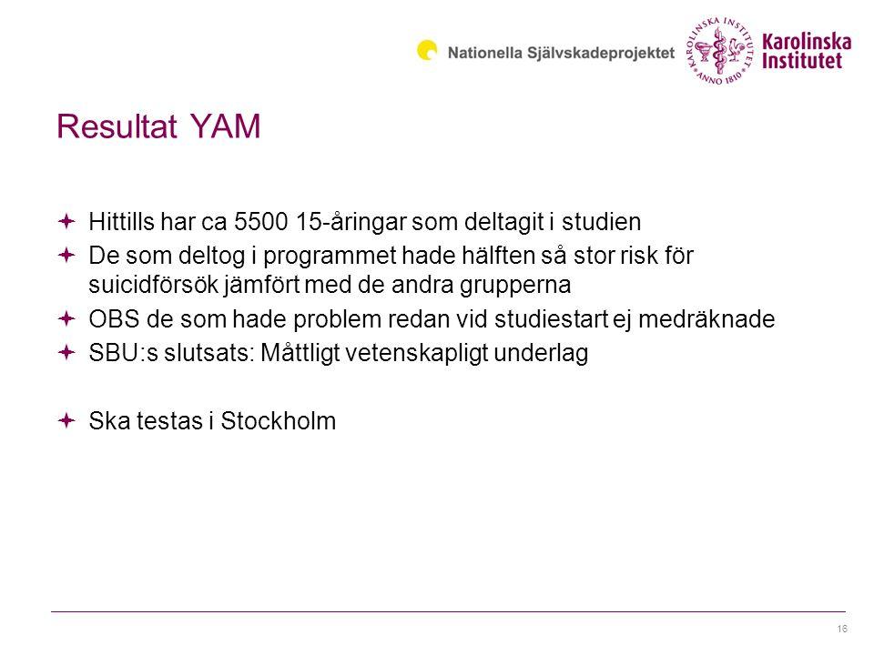 Resultat YAM  Hittills har ca 5500 15-åringar som deltagit i studien  De som deltog i programmet hade hälften så stor risk för suicidförsök jämfört med de andra grupperna  OBS de som hade problem redan vid studiestart ej medräknade  SBU:s slutsats: Måttligt vetenskapligt underlag  Ska testas i Stockholm 16