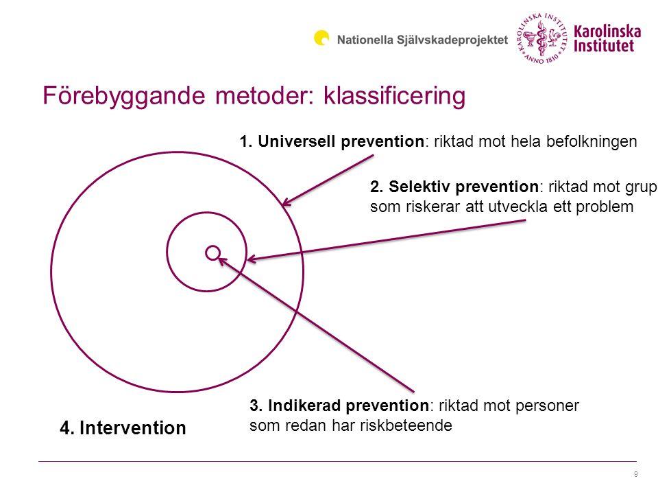 Förebyggande metoder: klassificering 20 1.Universell prevention: riktad mot hela befolkningen 2.
