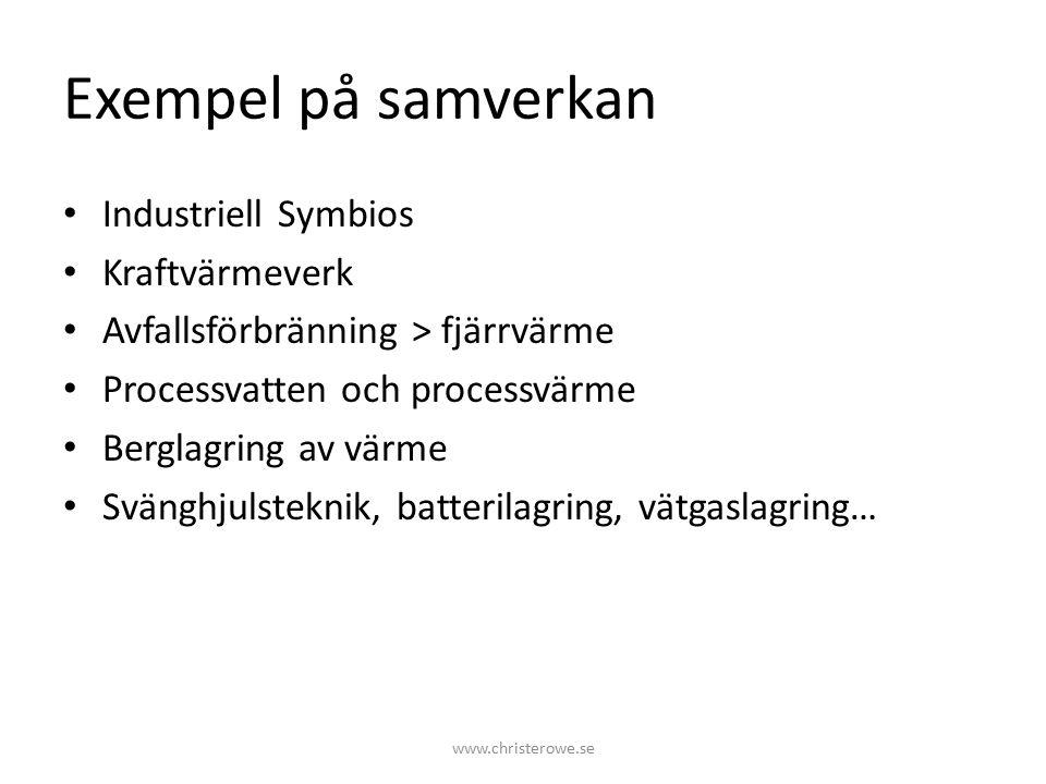 Exempel på samverkan Industriell Symbios Kraftvärmeverk Avfallsförbränning > fjärrvärme Processvatten och processvärme Berglagring av värme Svänghjulsteknik, batterilagring, vätgaslagring… www.christerowe.se