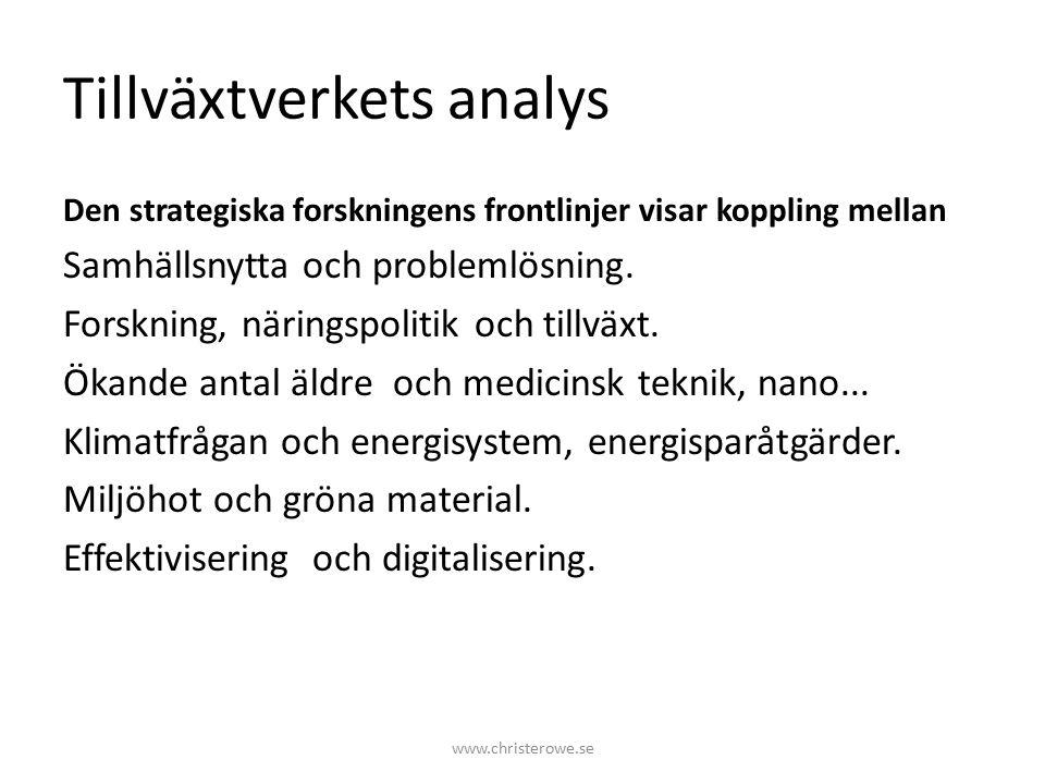 Tillväxtverkets analys Den strategiska forskningens frontlinjer visar koppling mellan Samhällsnytta och problemlösning.
