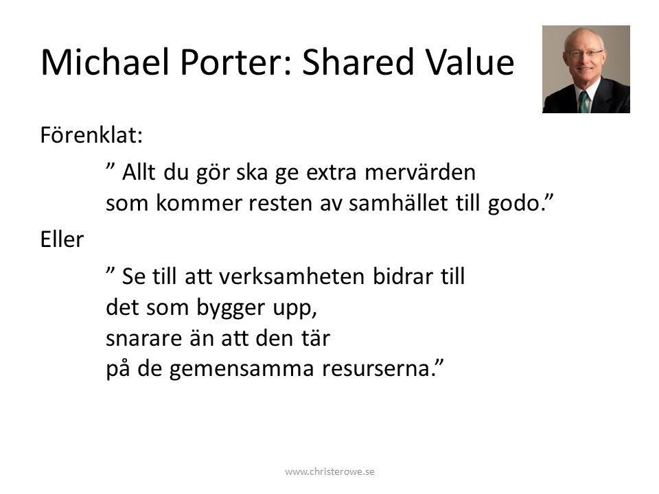 Michael Porter: Shared Value Förenklat: Allt du gör ska ge extra mervärden som kommer resten av samhället till godo. Eller Se till att verksamheten bidrar till det som bygger upp, snarare än att den tär på de gemensamma resurserna. www.christerowe.se