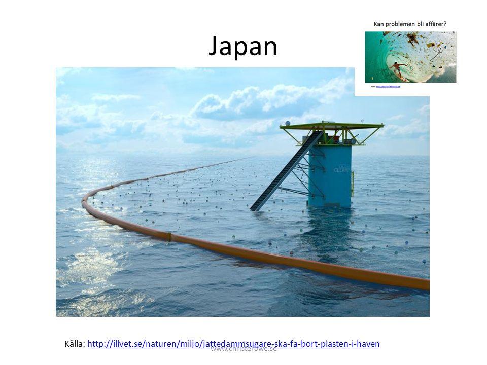 Japan Källa: http://illvet.se/naturen/miljo/jattedammsugare-ska-fa-bort-plasten-i-havenhttp://illvet.se/naturen/miljo/jattedammsugare-ska-fa-bort-plasten-i-haven www.christerowe.se