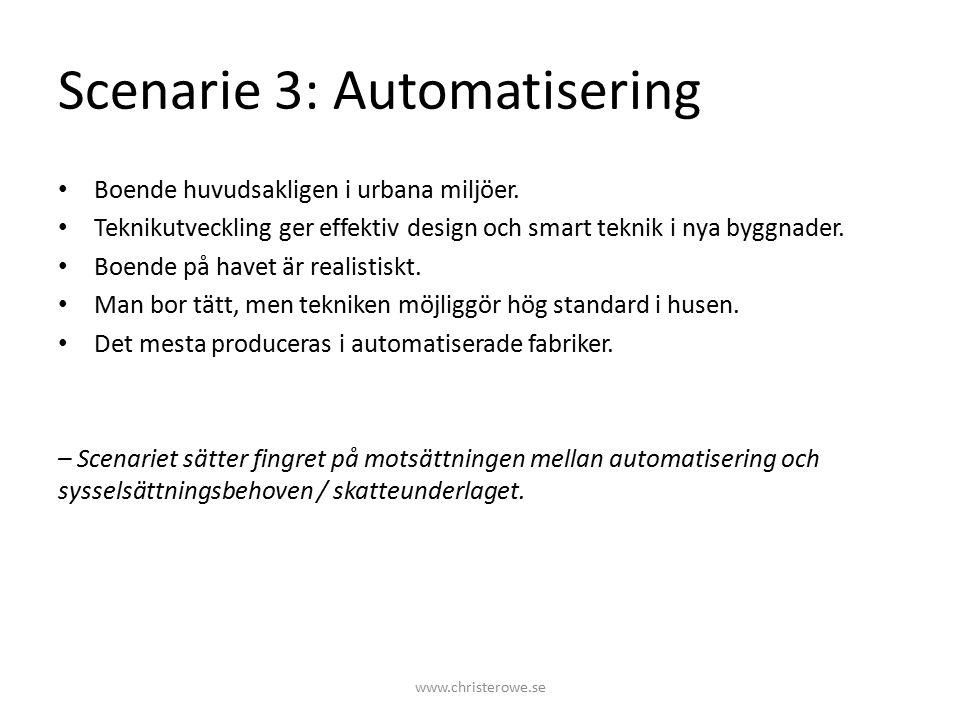 Scenarie 3: Automatisering Boende huvudsakligen i urbana miljöer.