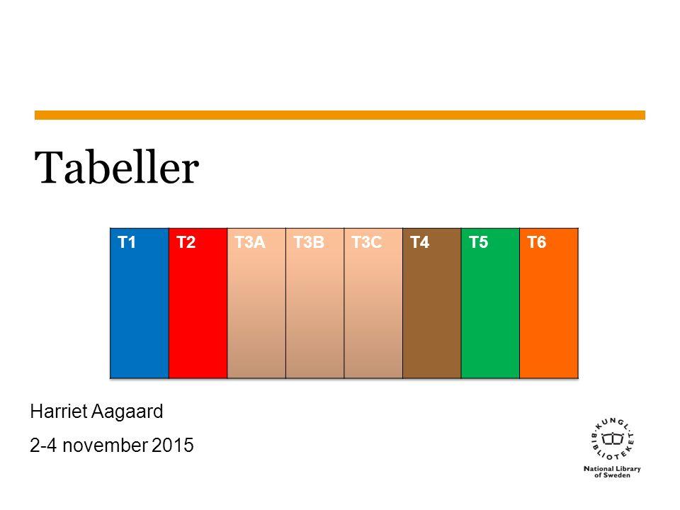 Sidnummer 2015-11-02 22 Tabeller T1.Standardindelningar T2.