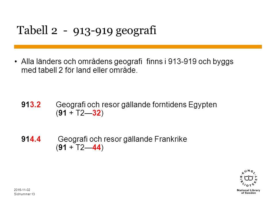 Sidnummer 13 Tabell 2 - 913-919 geografi Alla länders och områdens geografi finns i 913-919 och byggs med tabell 2 för land eller område. 913.2Geograf