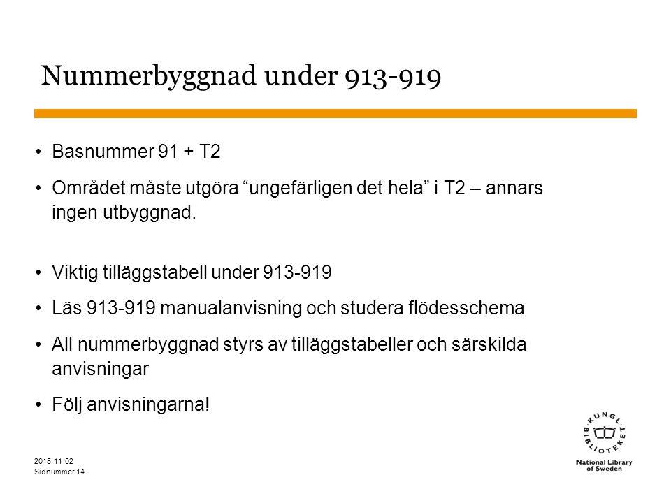 Sidnummer 14 Nummerbyggnad under 913-919 Basnummer 91 + T2 Området måste utgöra ungefärligen det hela i T2 – annars ingen utbyggnad.