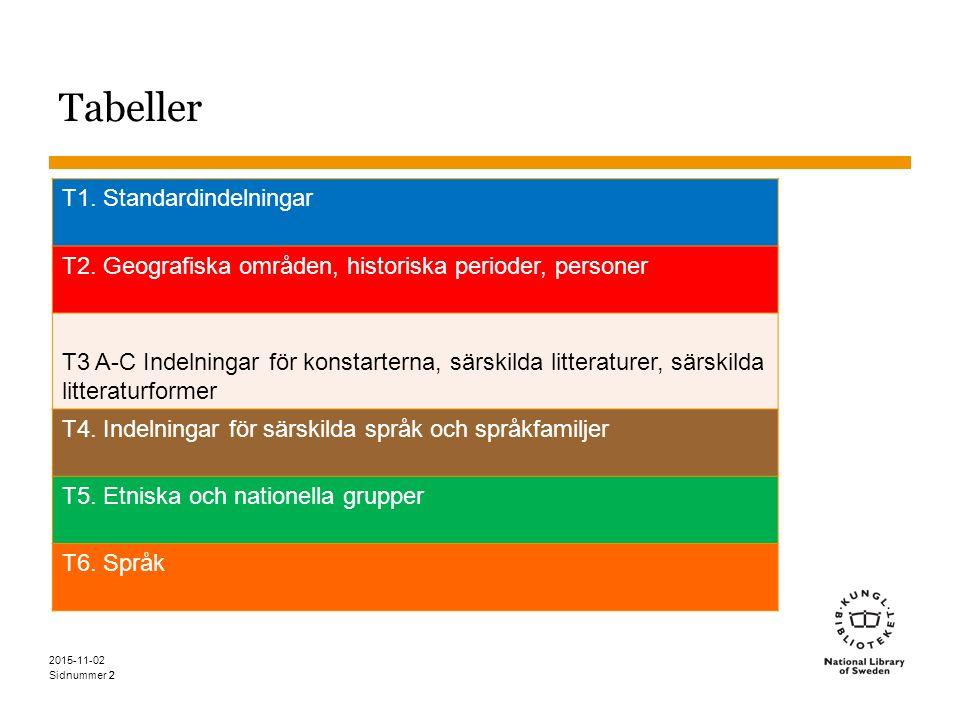 Sidnummer 43 T4—32 – T4—39 - Tvåspråkiga lexikon Tillfoga till basnummer T4—3 notation 2—9 från tabell 6…  Ett tvåspråkigt lexikon med uppslagsord på ett av språken klassificeras med det språket, t.ex.