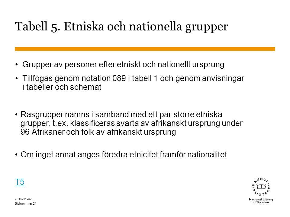 Sidnummer 21 Tabell 5. Etniska och nationella grupper Grupper av personer efter etniskt och nationellt ursprung Tillfogas genom notation 089 i tabell