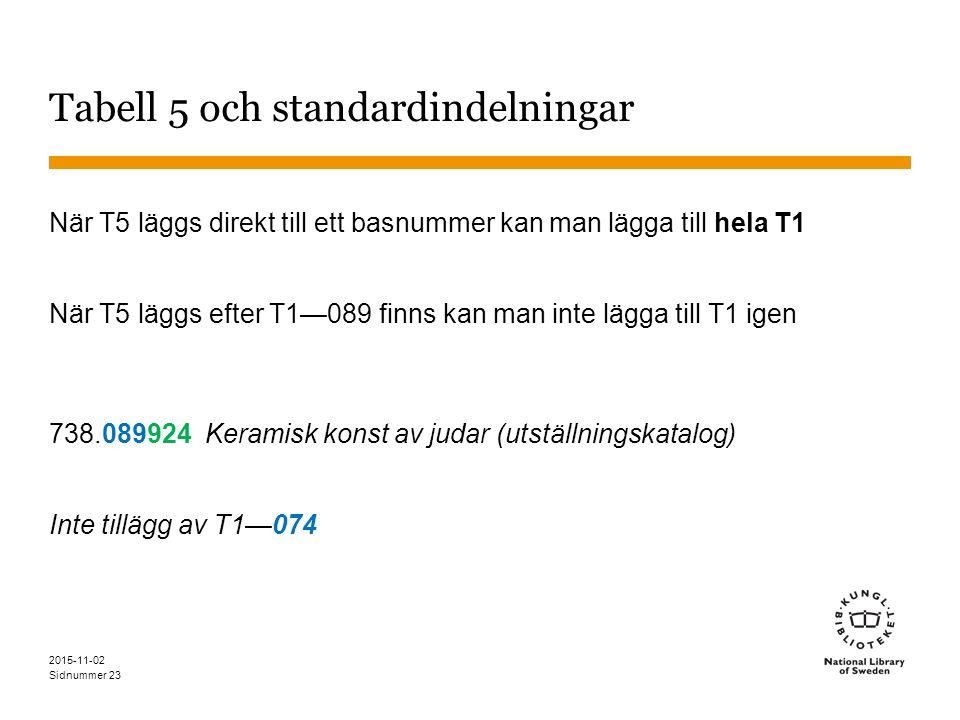 Sidnummer 23 Tabell 5 och standardindelningar När T5 läggs direkt till ett basnummer kan man lägga till hela T1 När T5 läggs efter T1—089 finns kan man inte lägga till T1 igen 738.089924 Keramisk konst av judar (utställningskatalog) Inte tillägg av T1—074 2015-11-02