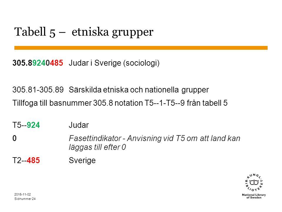 Sidnummer Tabell 5 – etniska grupper 305.89240485 Judar i Sverige (sociologi) 305.81-305.89Särskilda etniska och nationella grupper Tillfoga till basn