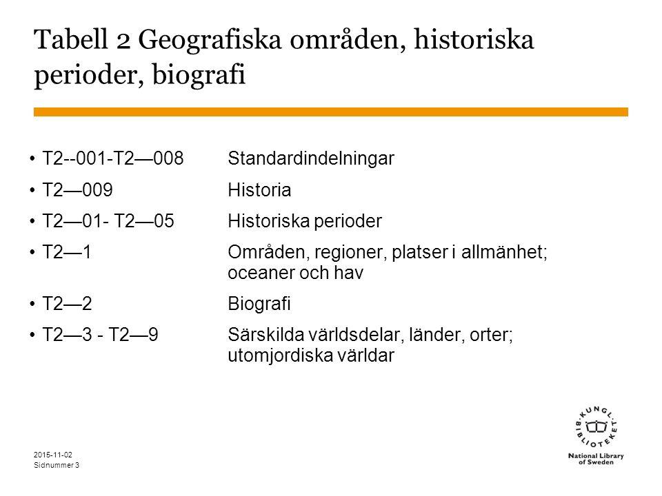 Sidnummer 3 Tabell 2 Geografiska områden, historiska perioder, biografi T2--001-T2—008Standardindelningar T2—009Historia T2—01- T2—05Historiska period