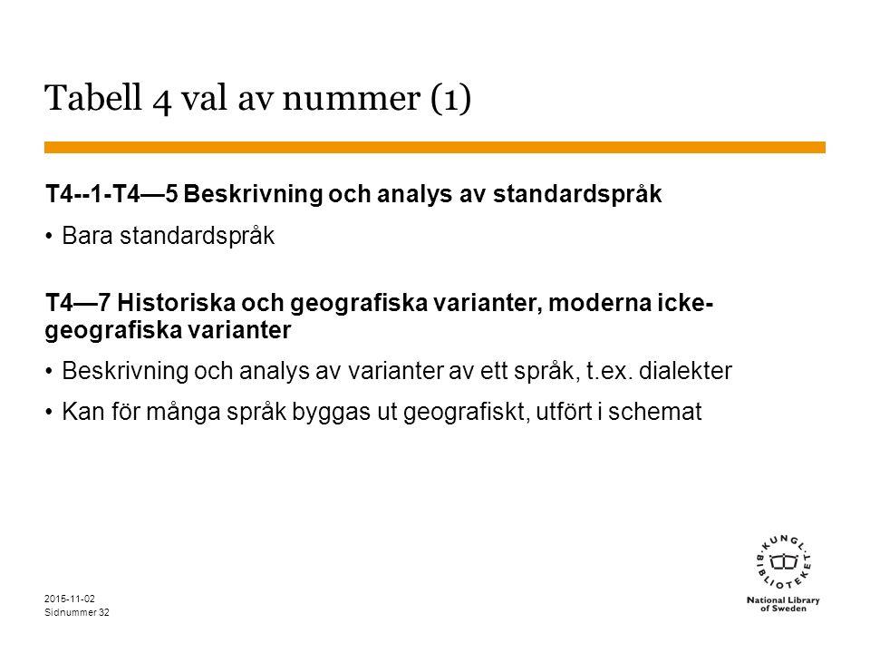 Sidnummer Tabell 4 val av nummer (1) T4--1-T4—5 Beskrivning och analys av standardspråk Bara standardspråk T4—7 Historiska och geografiska varianter, moderna icke- geografiska varianter Beskrivning och analys av varianter av ett språk, t.ex.
